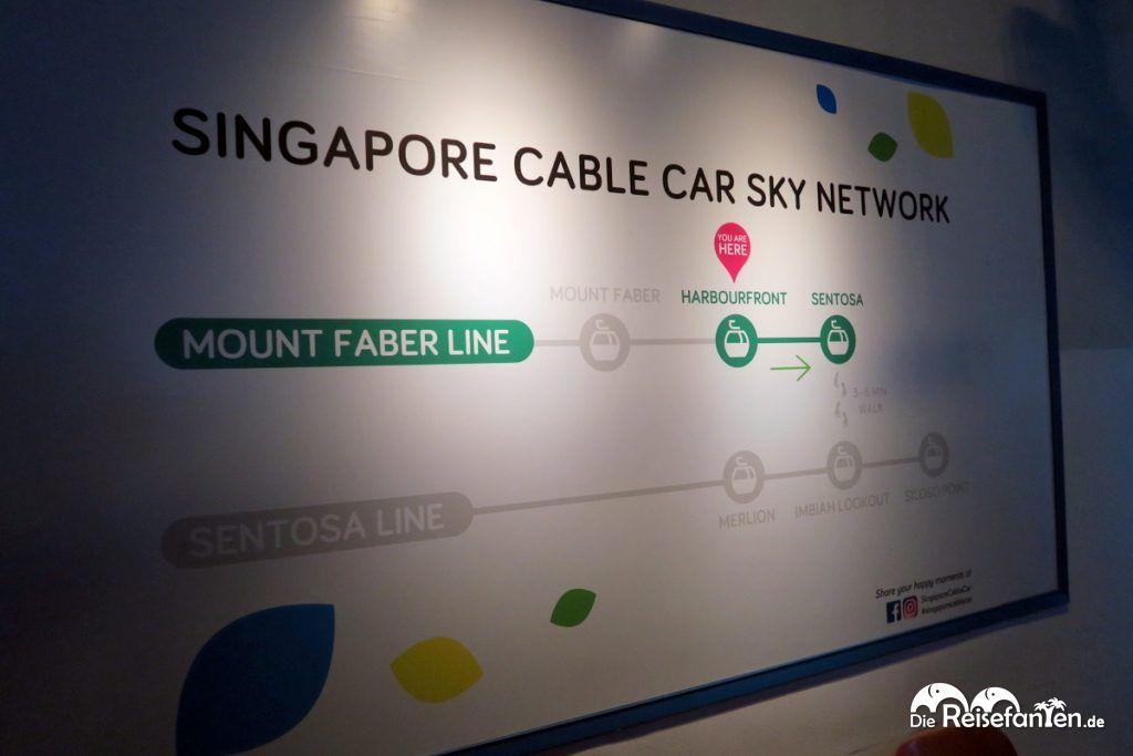 Linienplan der Singapur Cable Cars